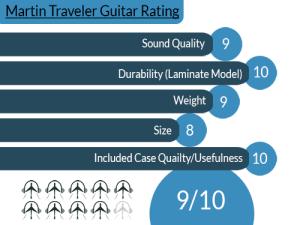 martin lxm travel guitar review lxm1e
