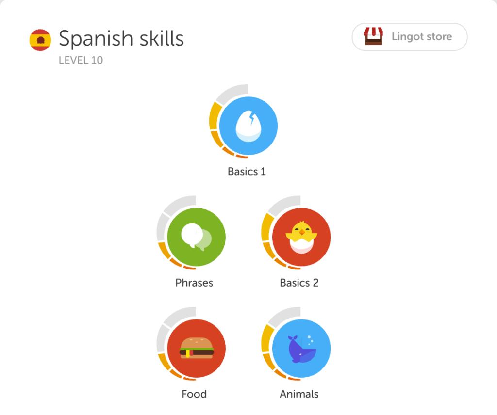 duolingo gold lessons language tree reversal tune up and travel tom edwards language hacks learning tips